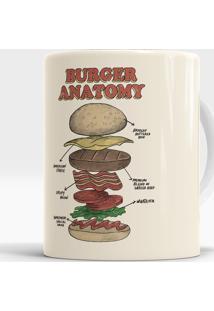 Caneca Burger Anatomy